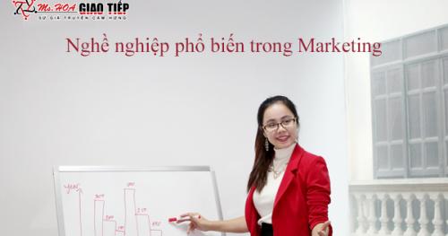 Unit 3: Một số nghề nghiệp phổ biến trong lĩnh vực Marketing.