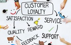 Customer care Skills Test 3