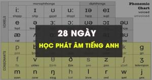 28 Ngày học phát âm tiếng Anh chuẩn như người bản xứ
