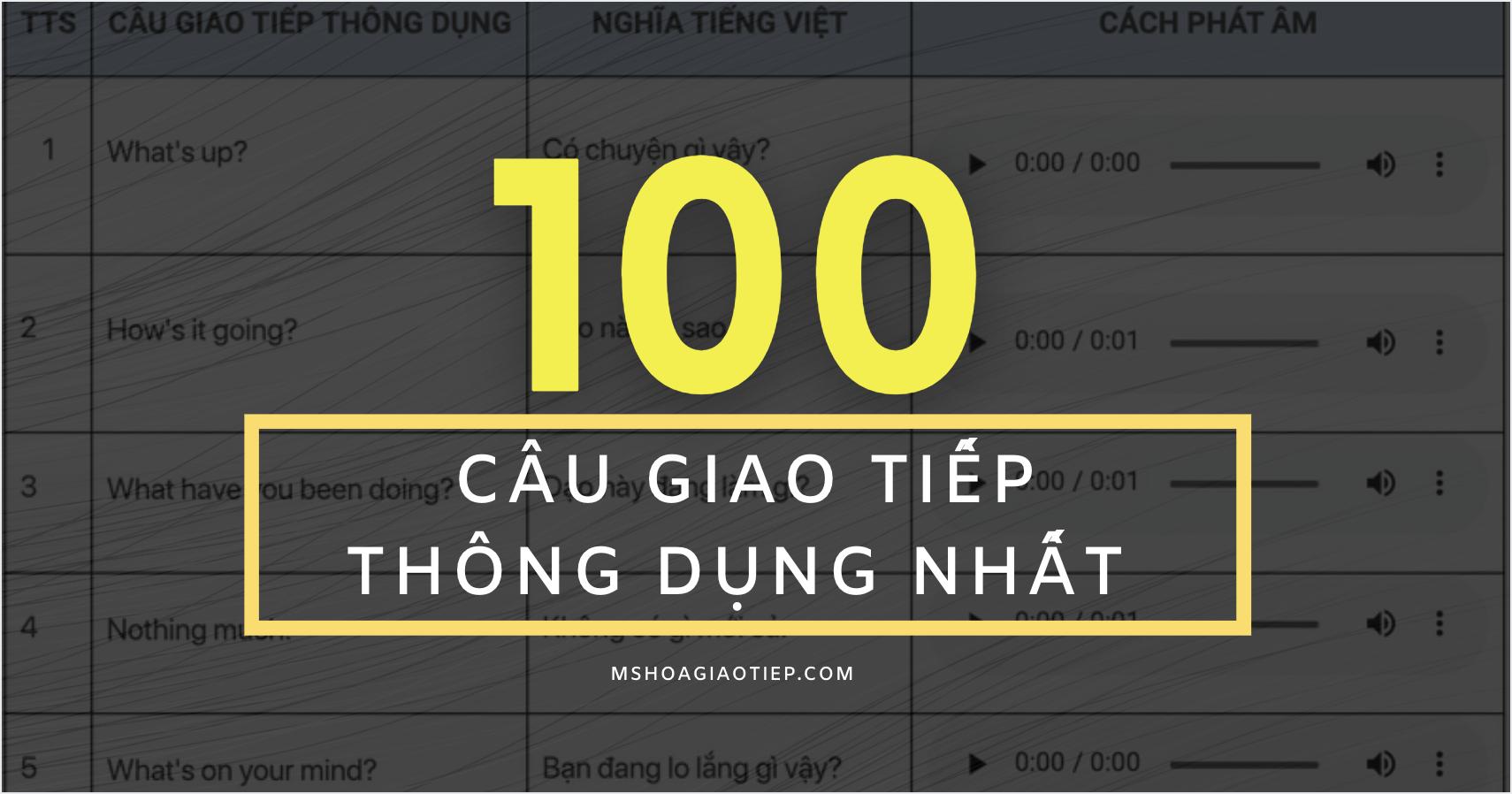 100 câu tiếng Anh giao tiếp hàng ngày thông dụng nhất