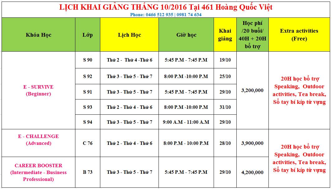 Lịch khai giảng các lớp tiếng Anh Giao Tiếp tại Ms Hoa Giao Tiếp - Hoàng Quốc Việt