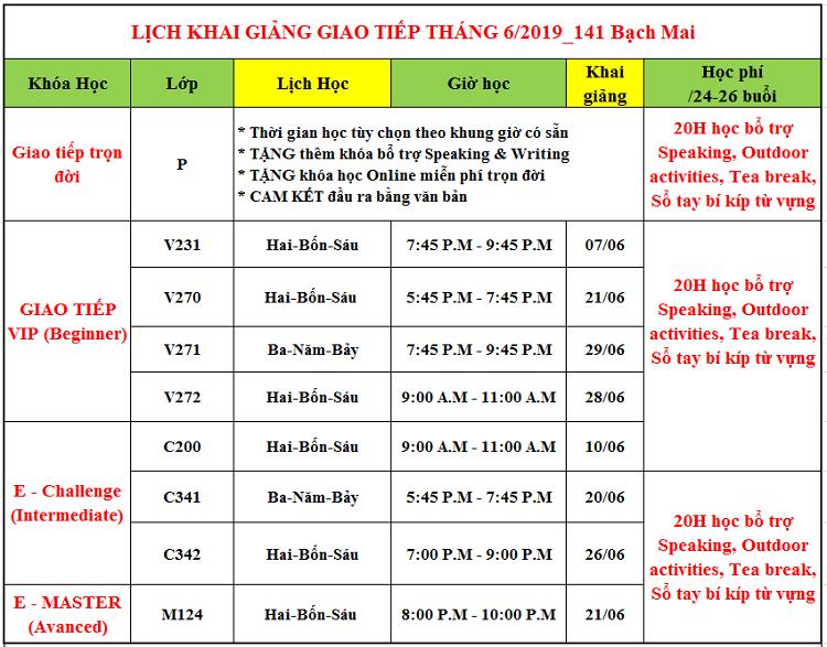 Lịch khai giảng tháng 6 tại Bạch Mai
