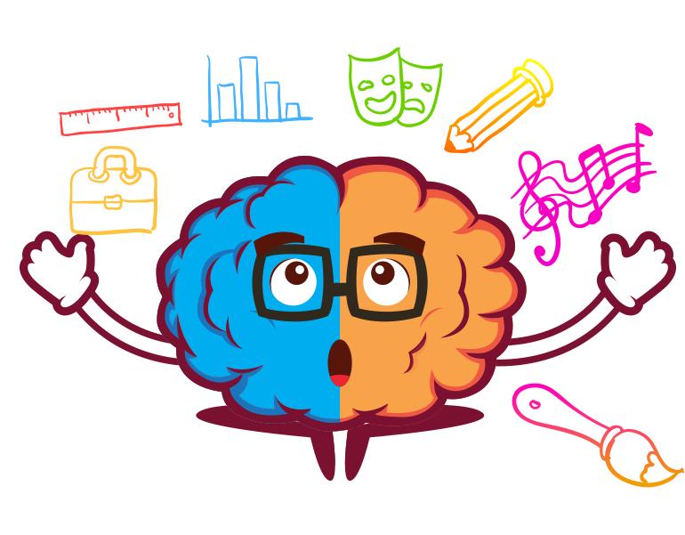 phương pháp phản xạ truyền cảm hứng kích thích khả năng ghi nhớ
