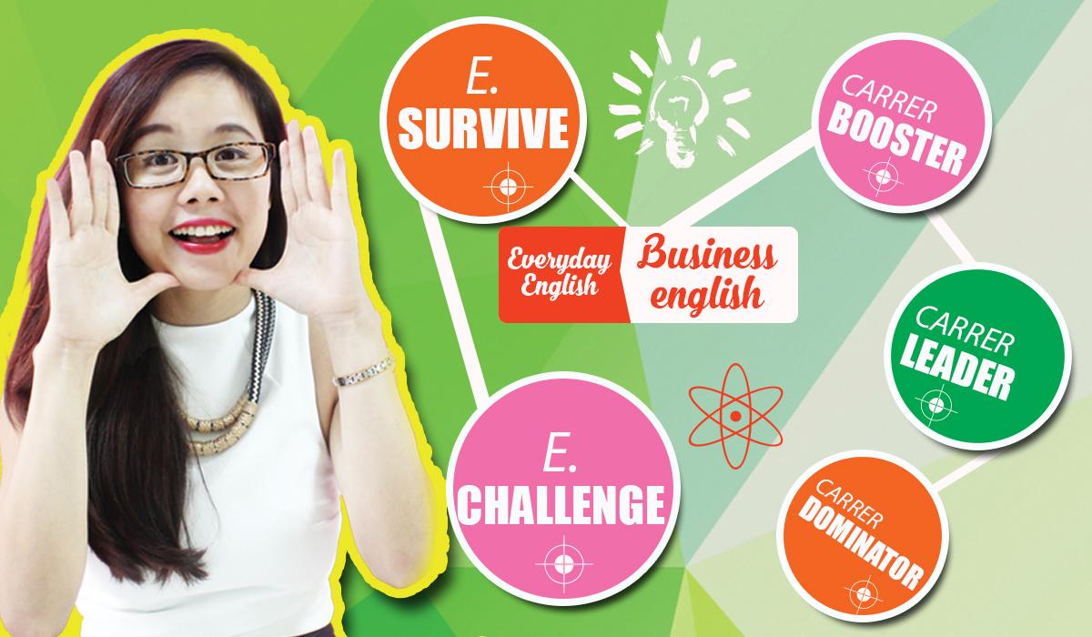 Lộ trình học Tiếng Anh giao tiếp phản xạ Ms Hoa