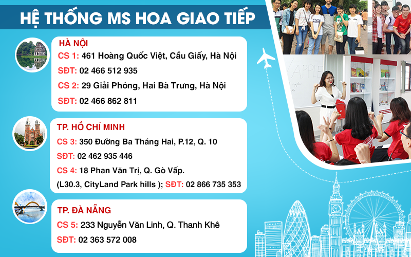 hệ thống tiếng anh giao tiếp